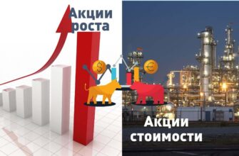 Фото акций